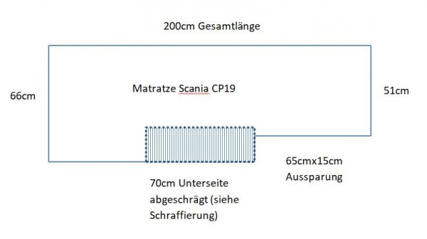 Scania - CP19 - DeMinimis förderfähige LKW Matratze